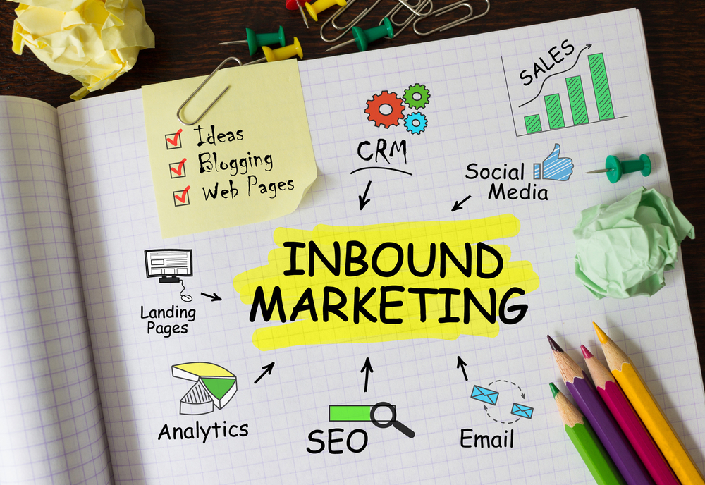 Les étapes essentielles pour définir sa stratégie d'inbound marketing
